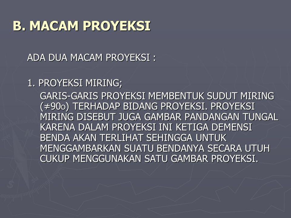 B. MACAM PROYEKSI ADA DUA MACAM PROYEKSI : 1. PROYEKSI MIRING;