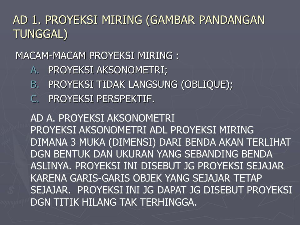 AD 1. PROYEKSI MIRING (GAMBAR PANDANGAN TUNGGAL)