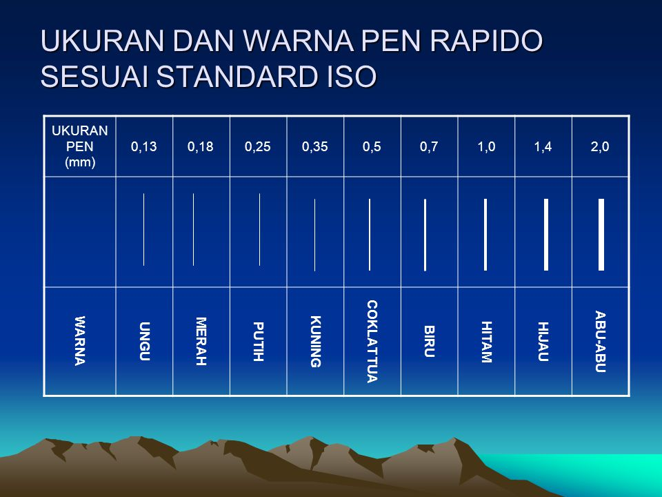 UKURAN DAN WARNA PEN RAPIDO SESUAI STANDARD ISO