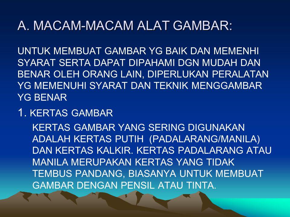 A. MACAM-MACAM ALAT GAMBAR: