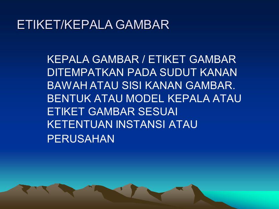 ETIKET/KEPALA GAMBAR