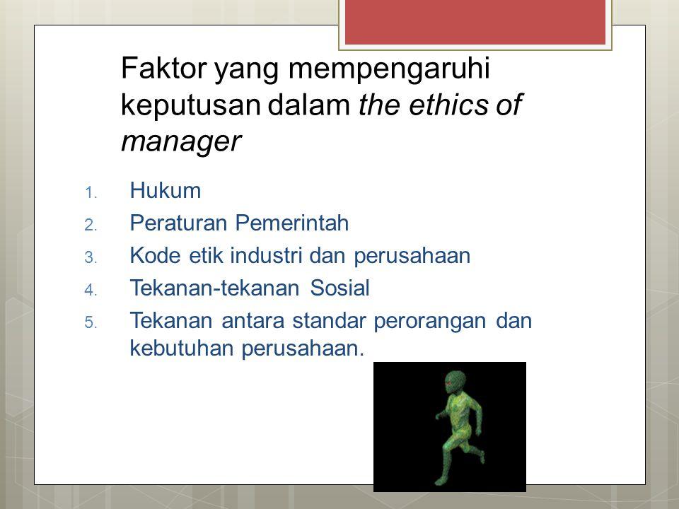 Faktor yang mempengaruhi keputusan dalam the ethics of manager