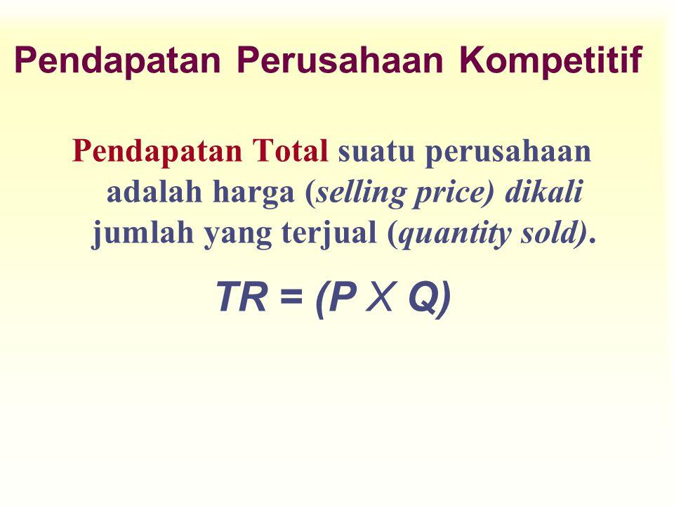 Pendapatan Perusahaan Kompetitif