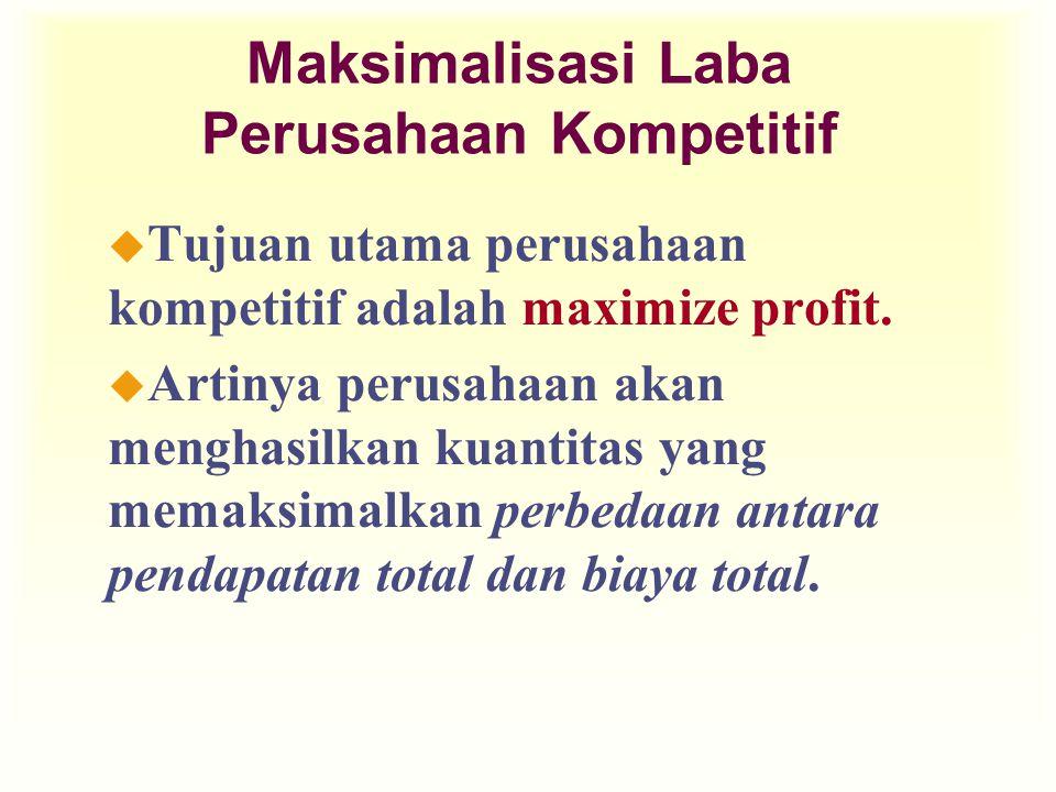 Maksimalisasi Laba Perusahaan Kompetitif