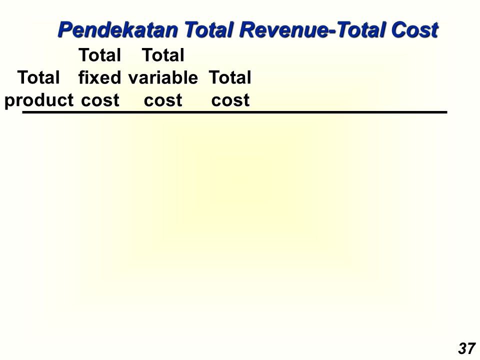 Pendekatan Total Revenue-Total Cost