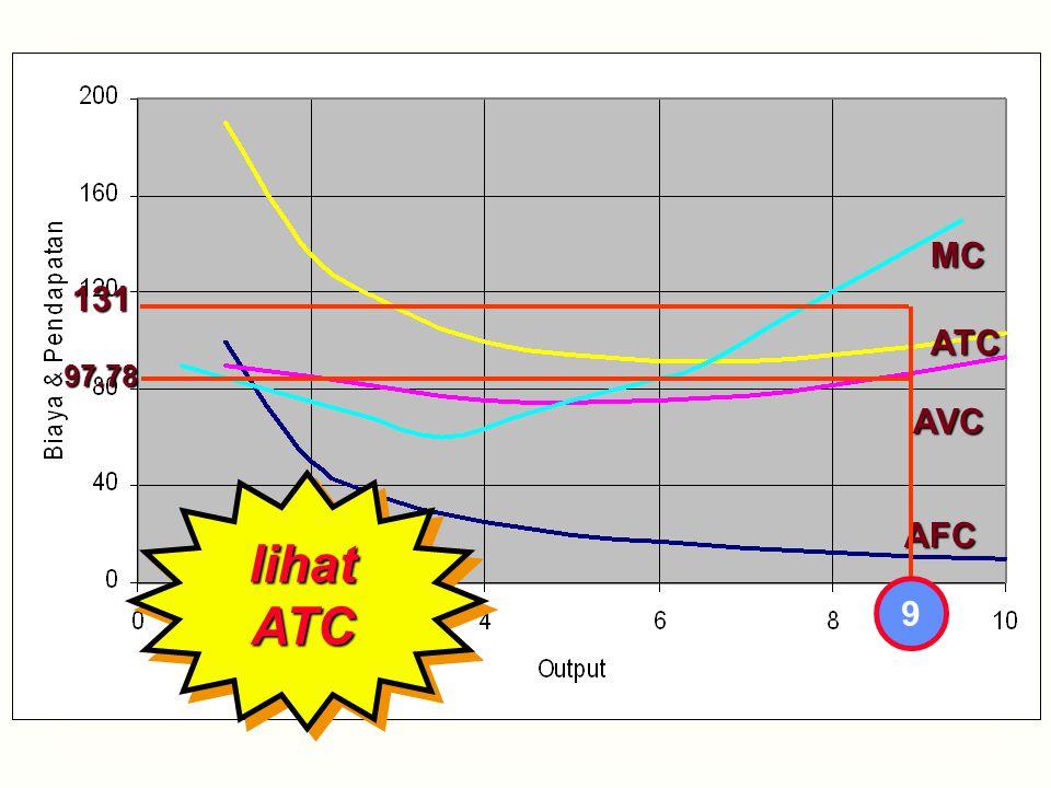 MC 131 ATC 97.78 AVC lihat ATC AFC 9