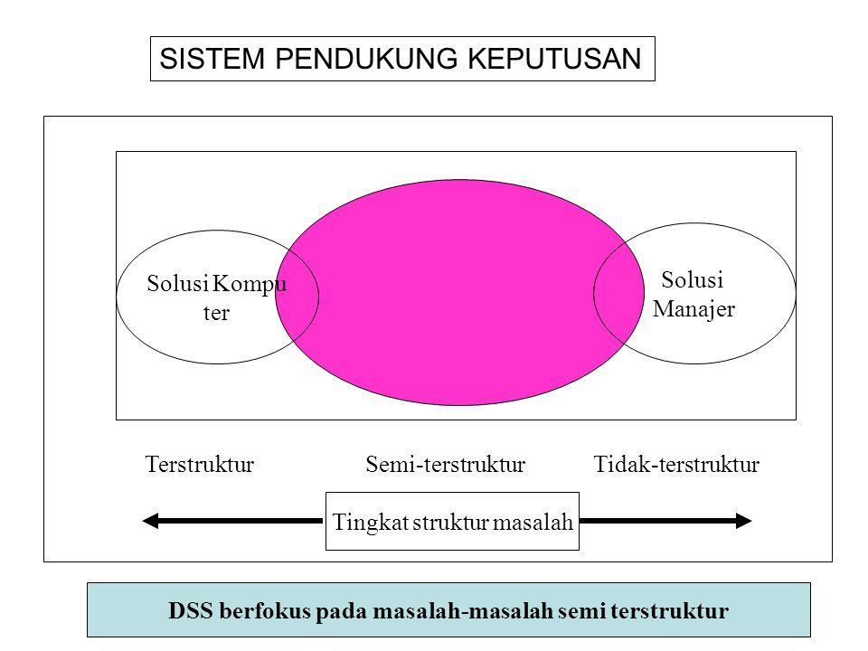 DSS berfokus pada masalah-masalah semi terstruktur