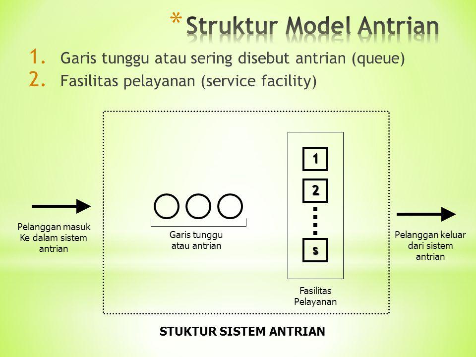 Struktur Model Antrian