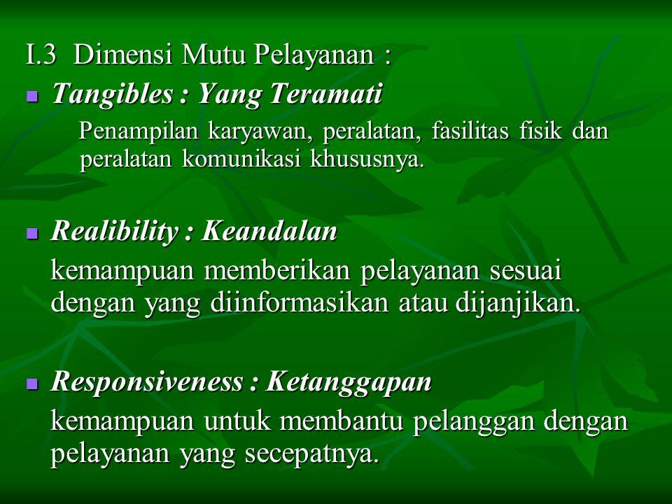 I.3 Dimensi Mutu Pelayanan : Tangibles : Yang Teramati