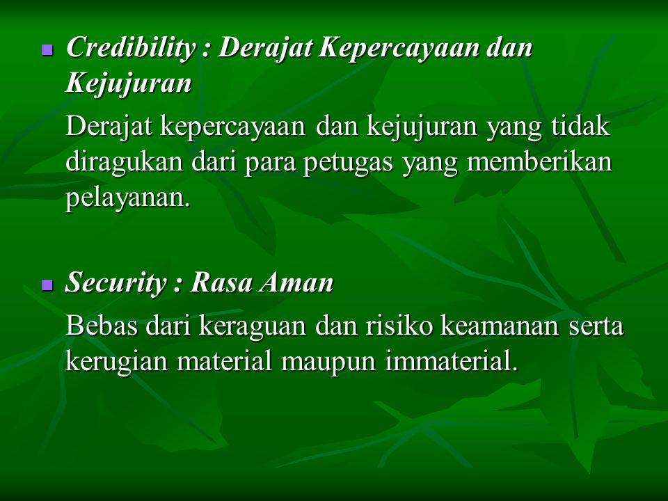 Credibility : Derajat Kepercayaan dan Kejujuran
