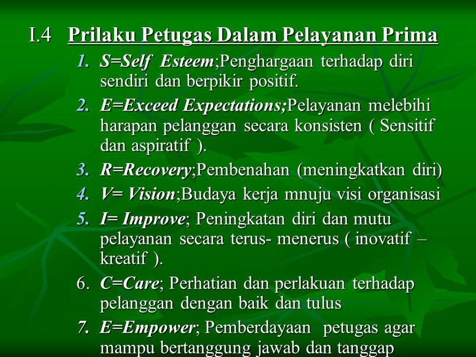 I.4 Prilaku Petugas Dalam Pelayanan Prima