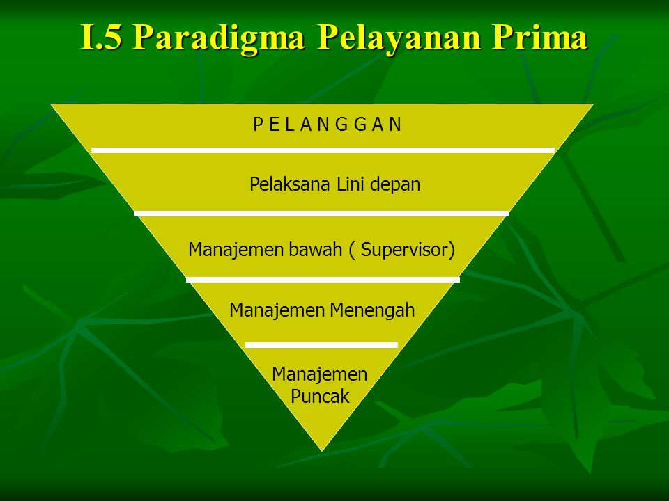 I.5 Paradigma Pelayanan Prima