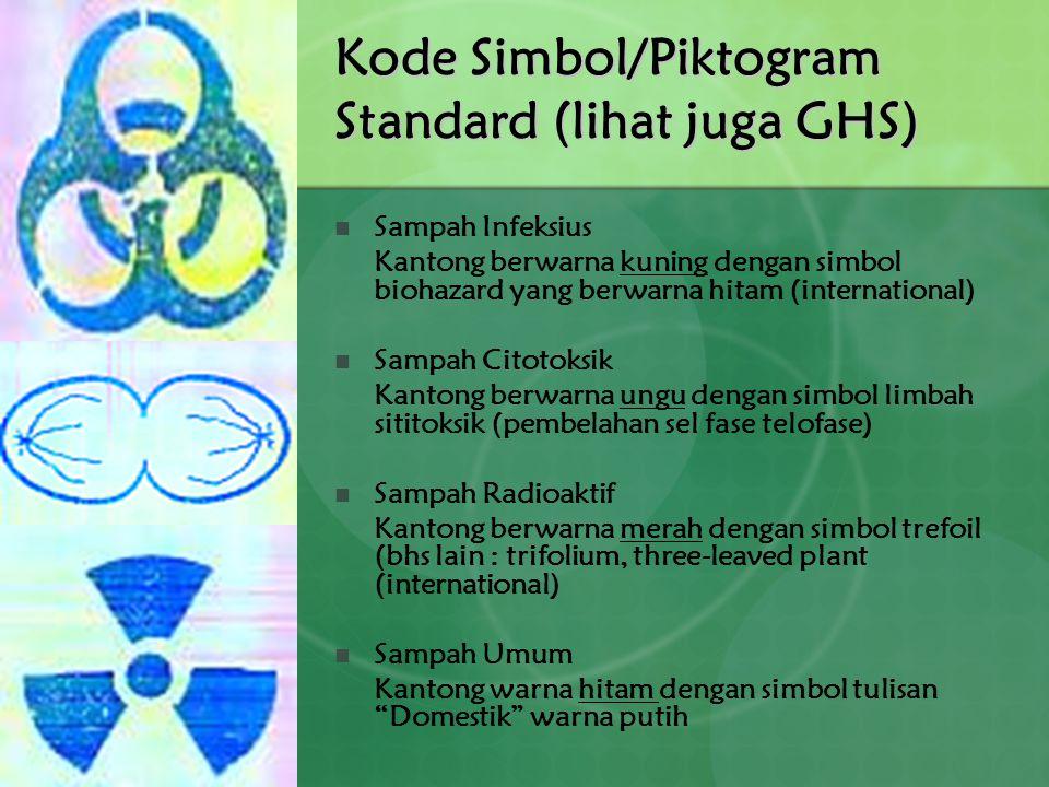 Kode Simbol/Piktogram Standard (lihat juga GHS)