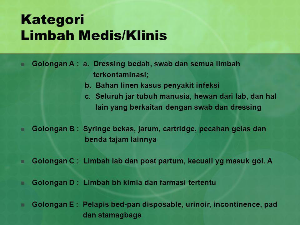 Kategori Limbah Medis/Klinis