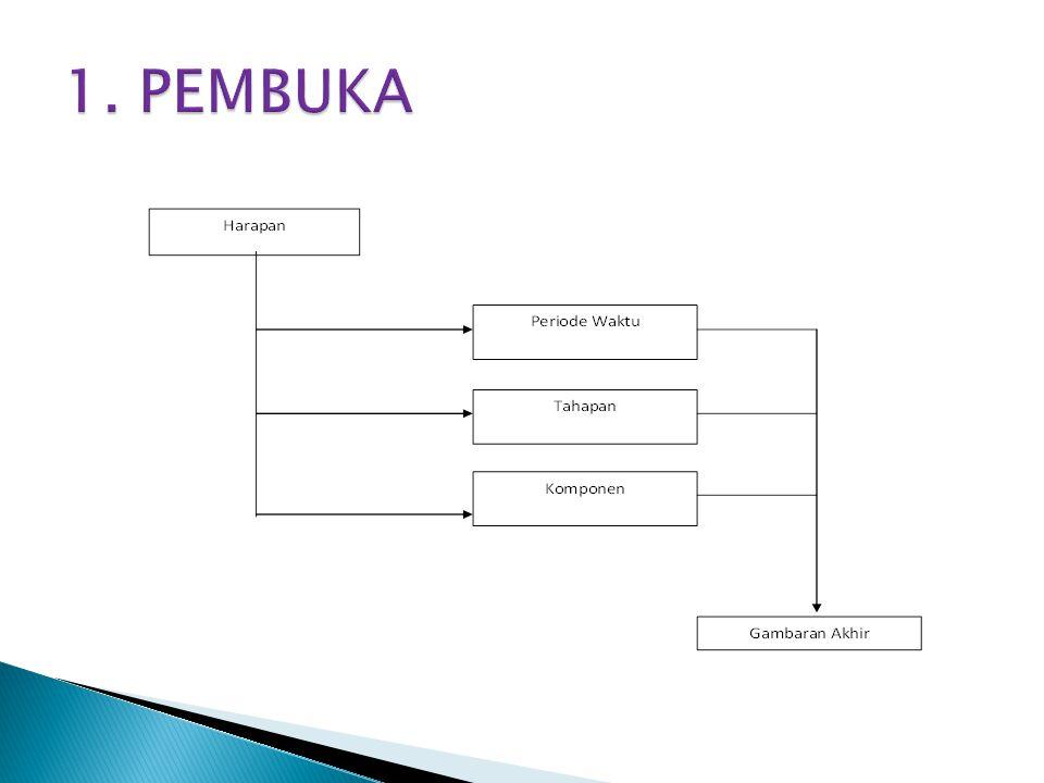 1. PEMBUKA