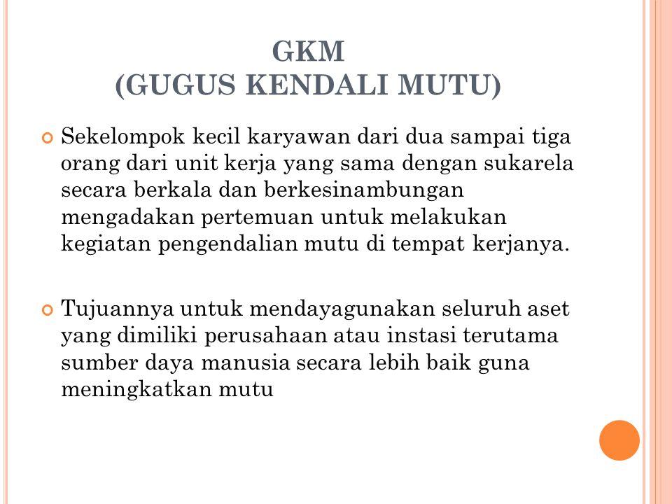 GKM (GUGUS KENDALI MUTU)