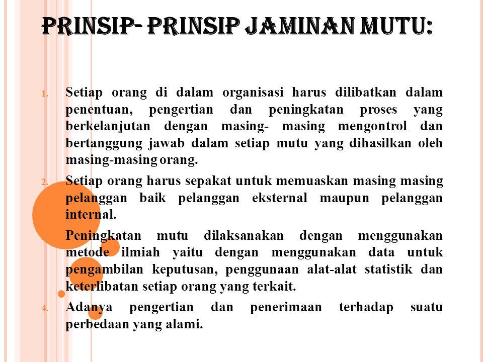 PRINSIP- PRINSIP JAMINAN MUTU: