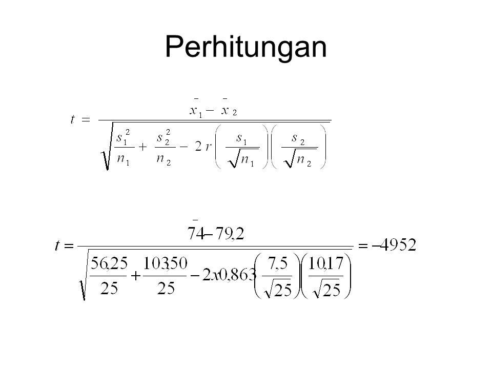 Perhitungan