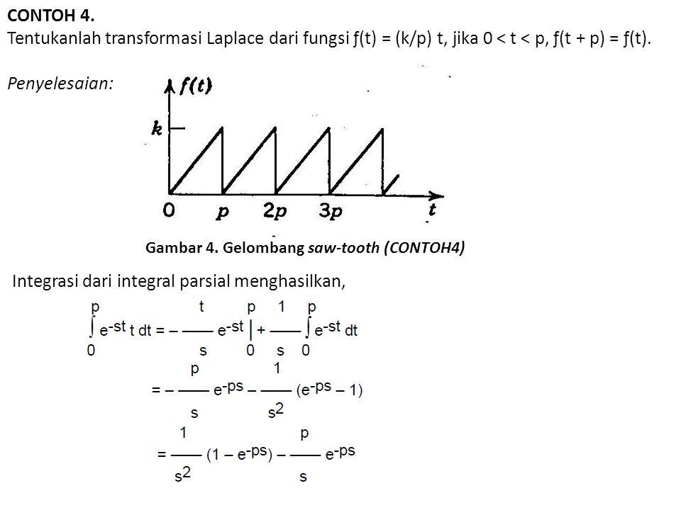 Integrasi dari integral parsial menghasilkan,