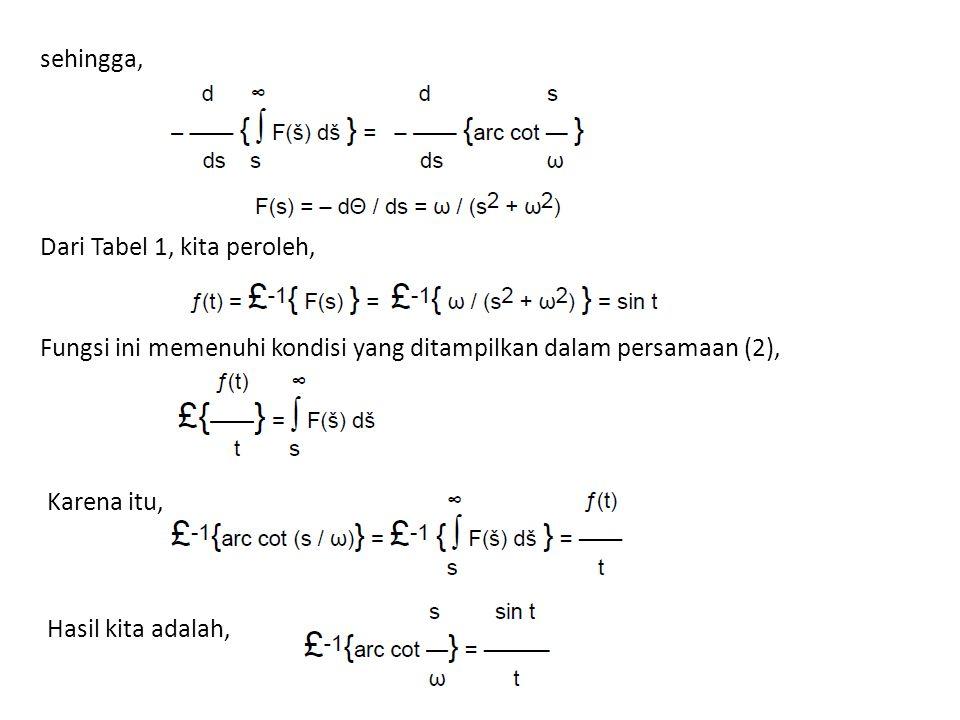 sehingga, Dari Tabel 1, kita peroleh, Fungsi ini memenuhi kondisi yang ditampilkan dalam persamaan (2),