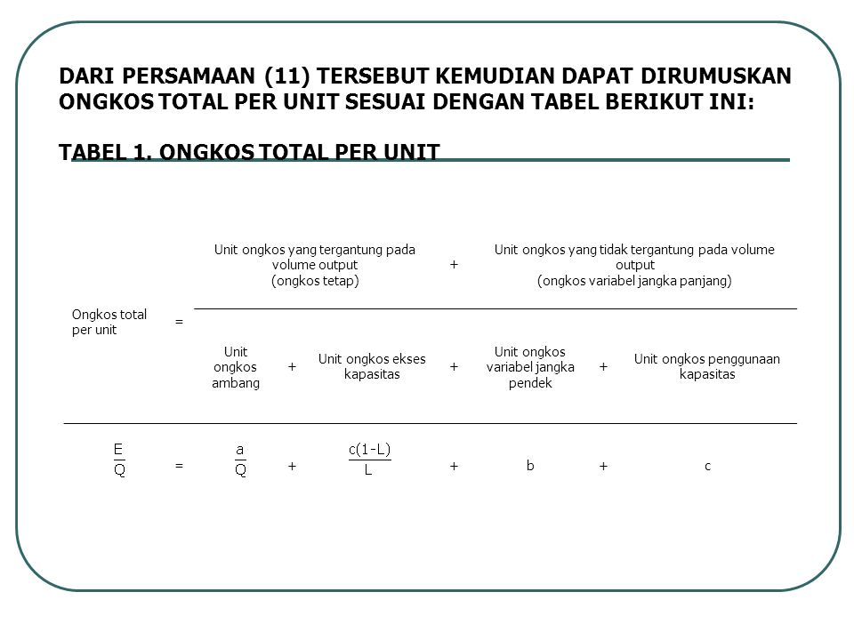 TABEL 1. ONGKOS TOTAL PER UNIT