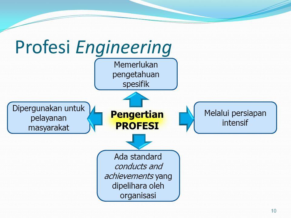 Profesi Engineering Pengertian PROFESI Memerlukan pengetahuan spesifik