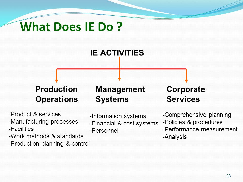What Does IE Do IE ACTIVITIES Production Operations Management