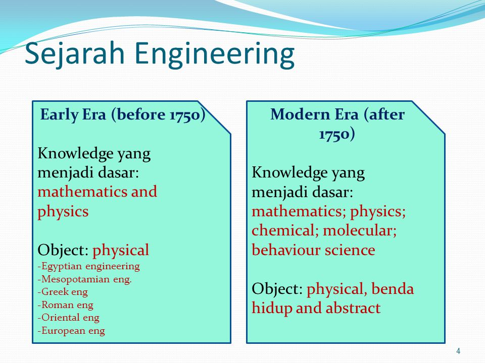 Sejarah Engineering Early Era (before 1750)