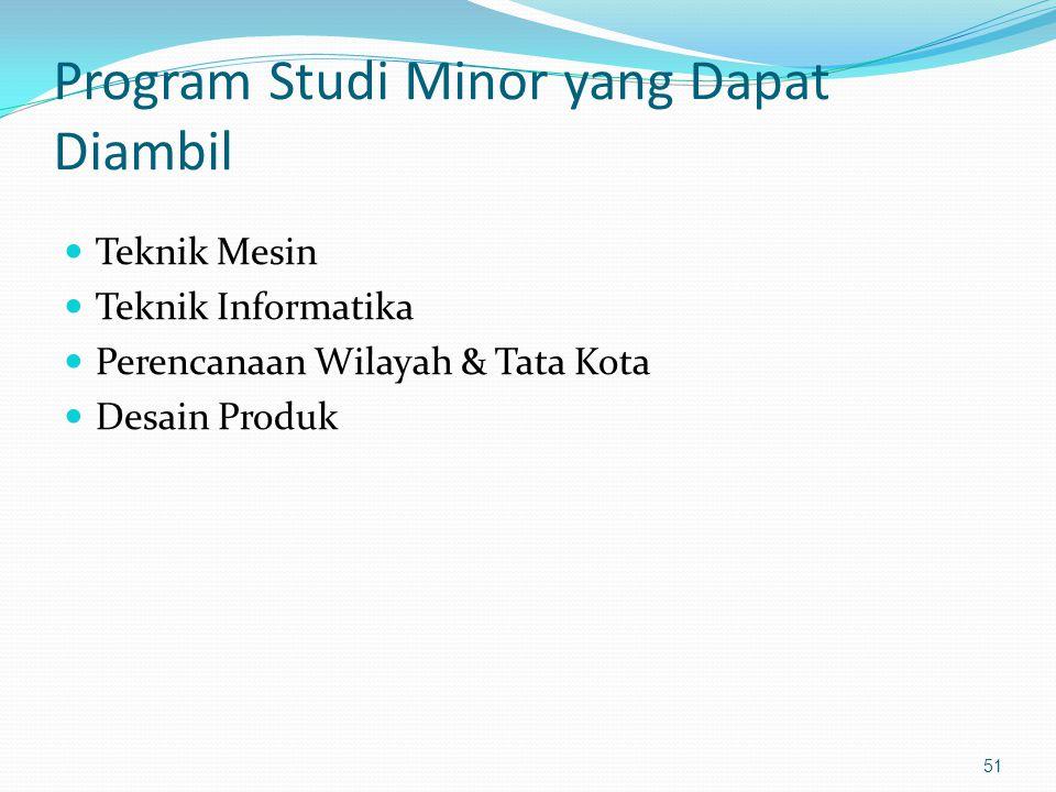 Program Studi Minor yang Dapat Diambil