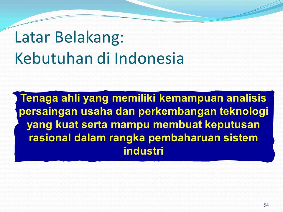 Latar Belakang: Kebutuhan di Indonesia