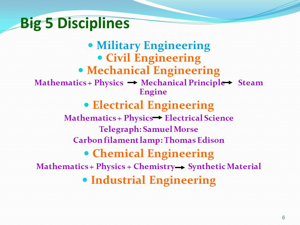 Big 5 Disciplines Military Engineering Civil Engineering