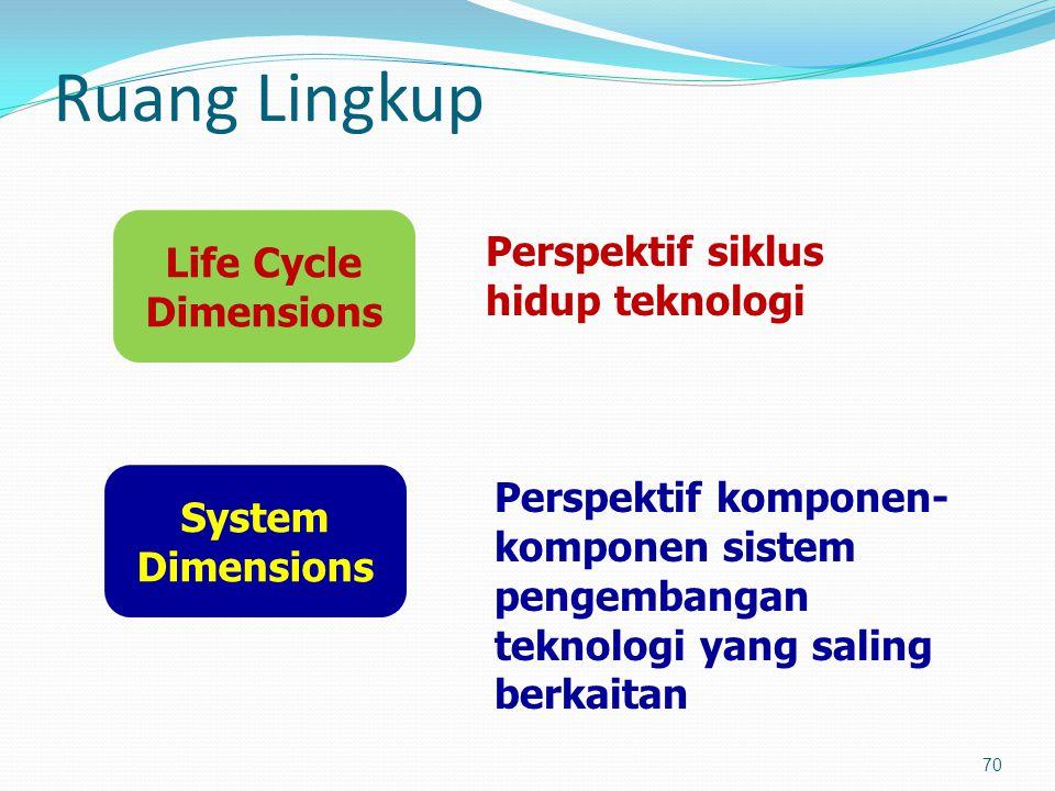 Ruang Lingkup Life Cycle Dimensions Perspektif siklus hidup teknologi