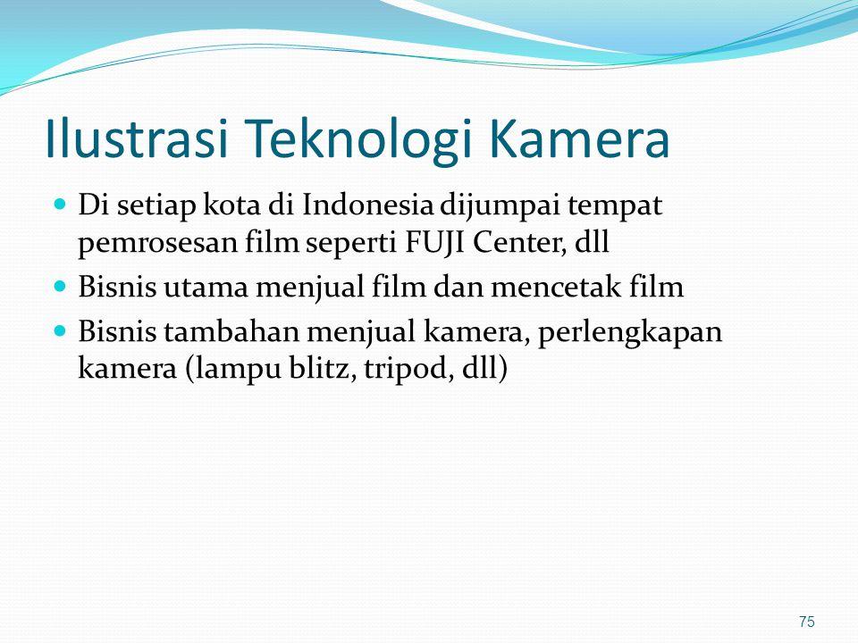 Ilustrasi Teknologi Kamera