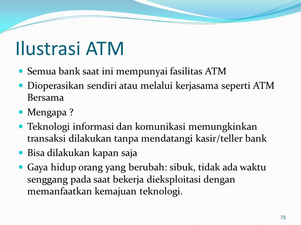 Ilustrasi ATM Semua bank saat ini mempunyai fasilitas ATM