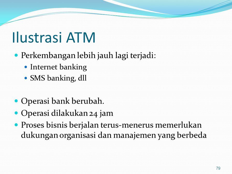 Ilustrasi ATM Perkembangan lebih jauh lagi terjadi:
