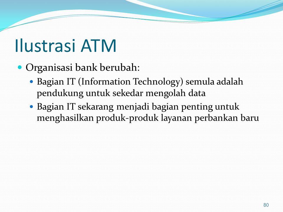 Ilustrasi ATM Organisasi bank berubah: