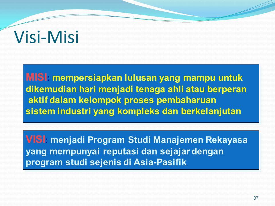 Visi-Misi MISI: mempersiapkan lulusan yang mampu untuk