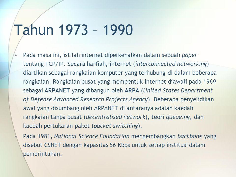 Tahun 1973 – 1990