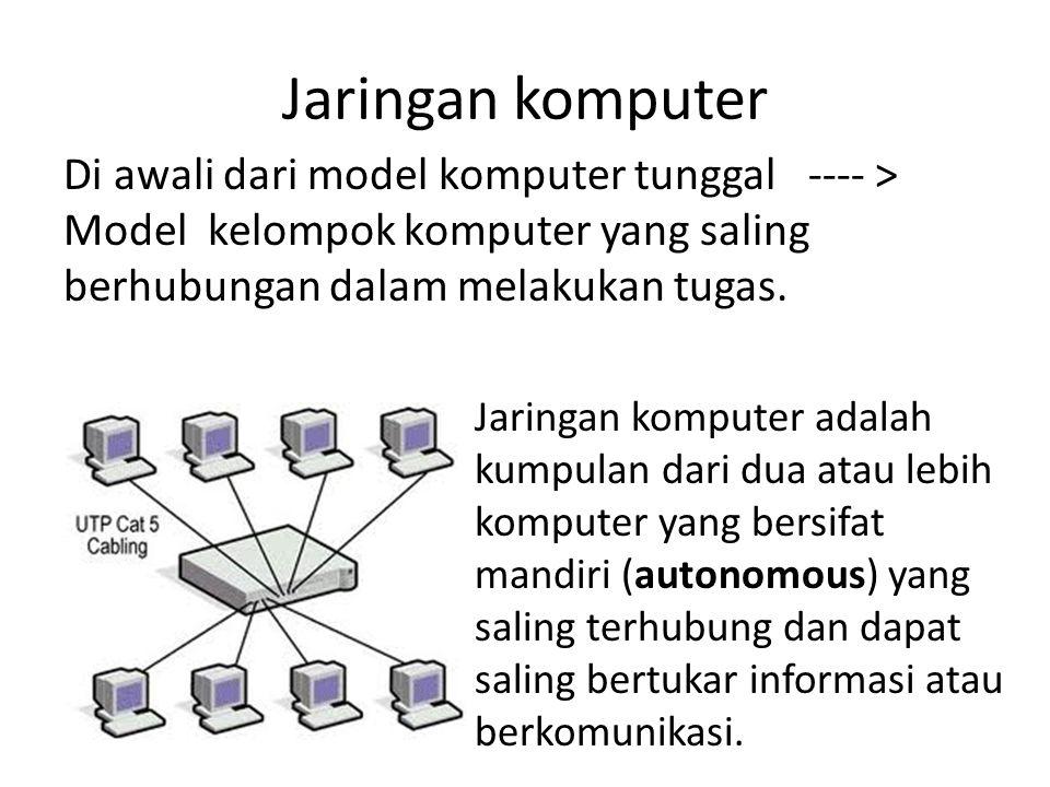 Jaringan komputer Di awali dari model komputer tunggal ---- > Model kelompok komputer yang saling berhubungan dalam melakukan tugas.