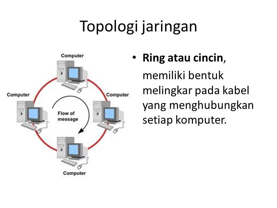 Topologi jaringan Ring atau cincin,