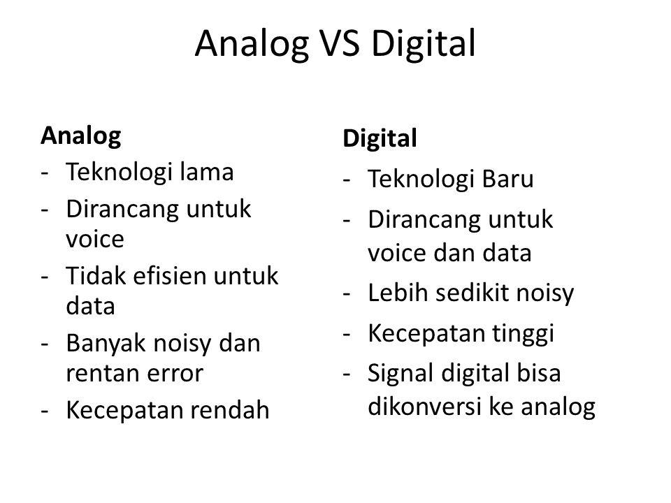 Analog VS Digital Analog Teknologi lama Dirancang untuk voice