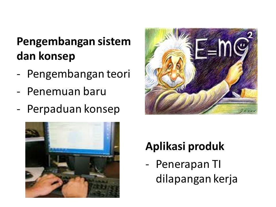 Pengembangan sistem dan konsep