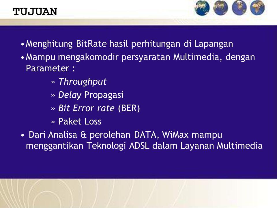 TUJUAN Menghitung BitRate hasil perhitungan di Lapangan