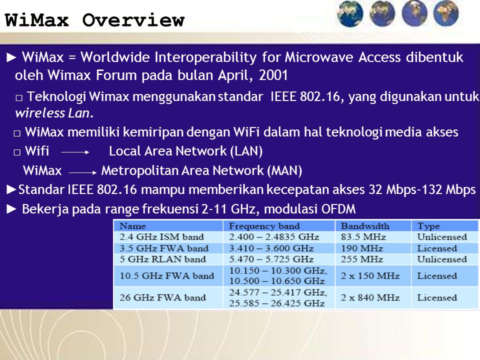 WiMax Overview ► WiMax = Worldwide Interoperability for Microwave Access dibentuk oleh Wimax Forum pada bulan April, 2001.