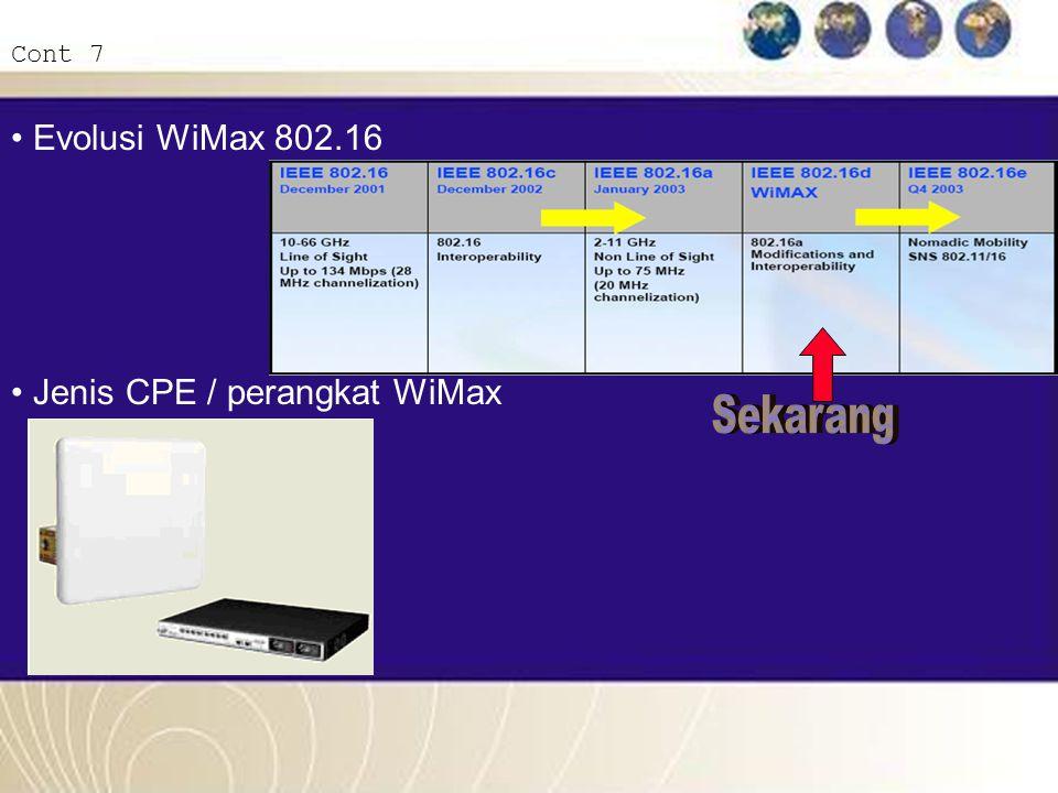 Jenis CPE / perangkat WiMax