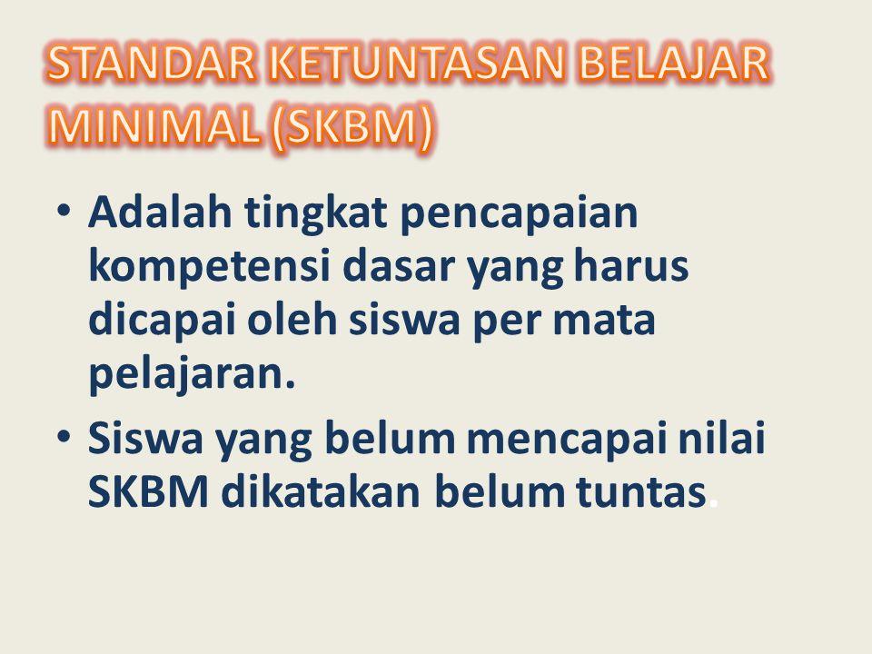 STANDAR KETUNTASAN BELAJAR MINIMAL (SKBM)