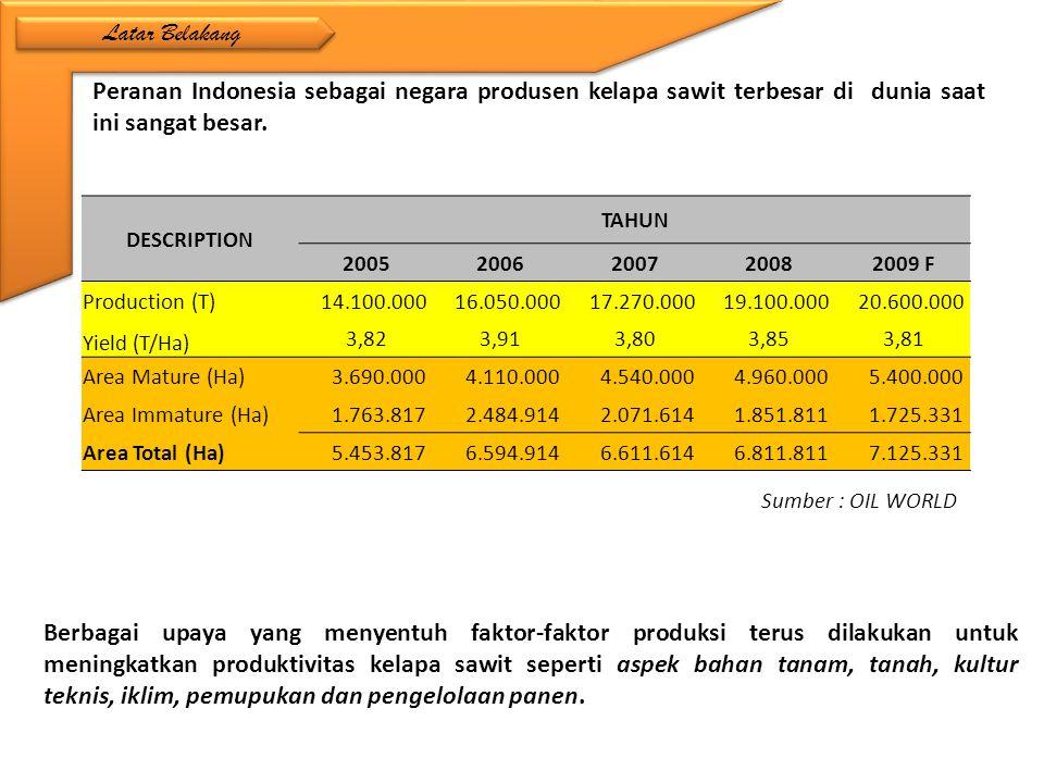Latar Belakang Peranan Indonesia sebagai negara produsen kelapa sawit terbesar di dunia saat ini sangat besar.