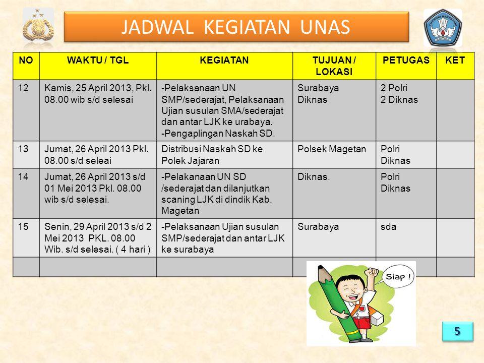 JADWAL KEGIATAN UNAS 5 NO WAKTU / TGL KEGIATAN TUJUAN / LOKASI PETUGAS