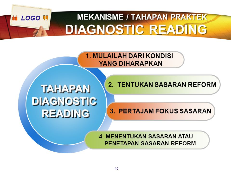 MEKANISME / TAHAPAN PRAKTEK DIAGNOSTIC READING