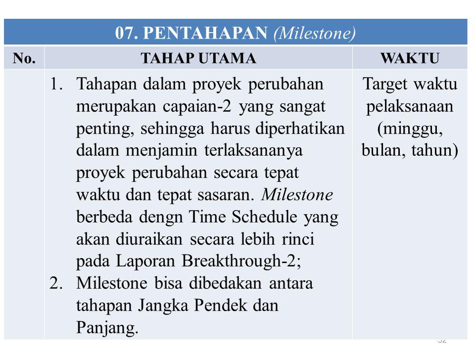 07. PENTAHAPAN (Milestone)